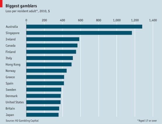 online betting casino biggest quasar