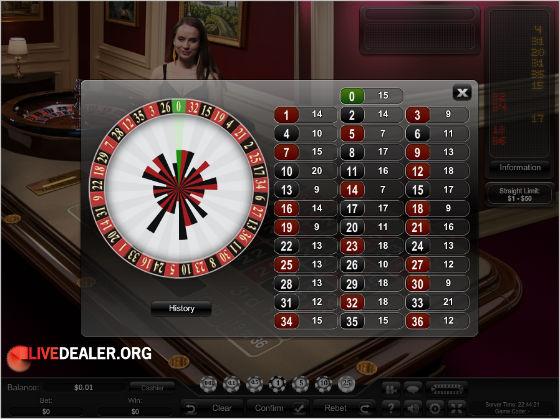 Casino irstailube