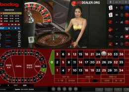 Bodog88 live roulette