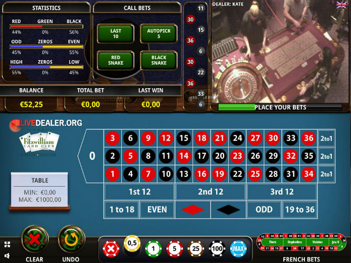 Roulette players forum
