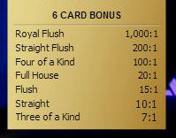 six card bonus three card poker