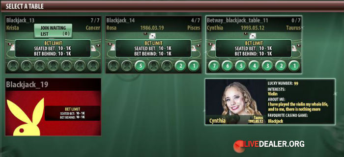 Online casino blackjack table limits casino addiction
