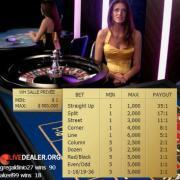 highest limit roulette