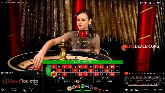Casino Online Latvia