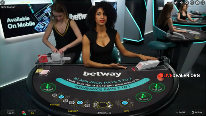 betwayprivate