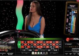 Meest Winstgevende Spel Casino